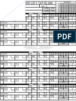 TAP Rubber City Score Sheet 11x17[1]