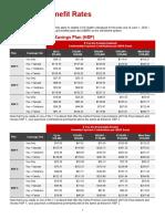 2020-2021 Benefit Rates - CVS Health