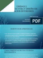 UNIDAD 2 ARQUITECTURA Y DISEÑO EN ESPACIOS INTERIORES