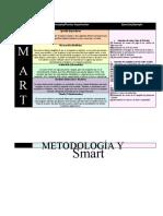 Metodología SMART - Marian Julissa Parra Gamez