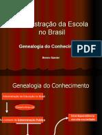 Administração da Escola no Brasil