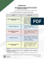 REQUISITOS-ORGANIZACIONES-SOCIALES
