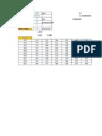 Excel para uniformidad