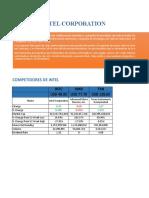 INTEL CORP (INTC).xlsx
