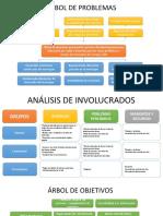 ACTIVIDAD 5 FORMULACION DE PROYECTOS
