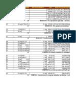IVA3002020
