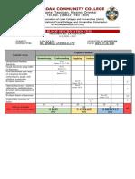 TOS - Prelim Exam.pdf