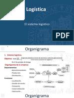 1.-El sistema logístico en la empresa