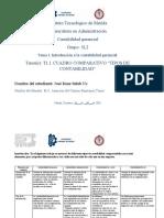 T1.1Cuadro_comparativo_SulubJose.docx