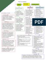 Cuadro socialismos.pdf