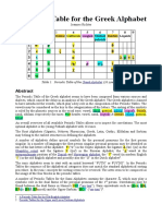A Periodic Table for the Greek Alphabet