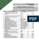 ESTIMADO MENSUAL EPP (4).xlsx