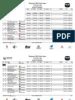Enduro World Series 2020 - #3 Finale Ligure