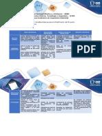Anexo Fase 2 - Identificar las Variables Básicas para la Planificación del Proyecto (1) (1).docx