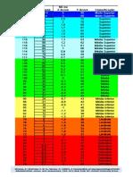 Tabela colorida1 - padronização Z-Score