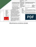 movimiento armonico simple 1