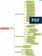 Book Analysis Mind Map.pdf
