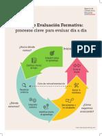 Ciclo de Evaluacion Formativa Procesos Clave Para Evaluar Dia a Dia