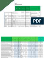 1.Formato N° 01 Proyectos de Inversión Pública