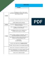 programación FINAL para públicar (1)