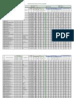 Formato 01 - INVENTARIO Areas Verdes (final)