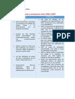 Semejanza y Diferencia-PERL_CPM