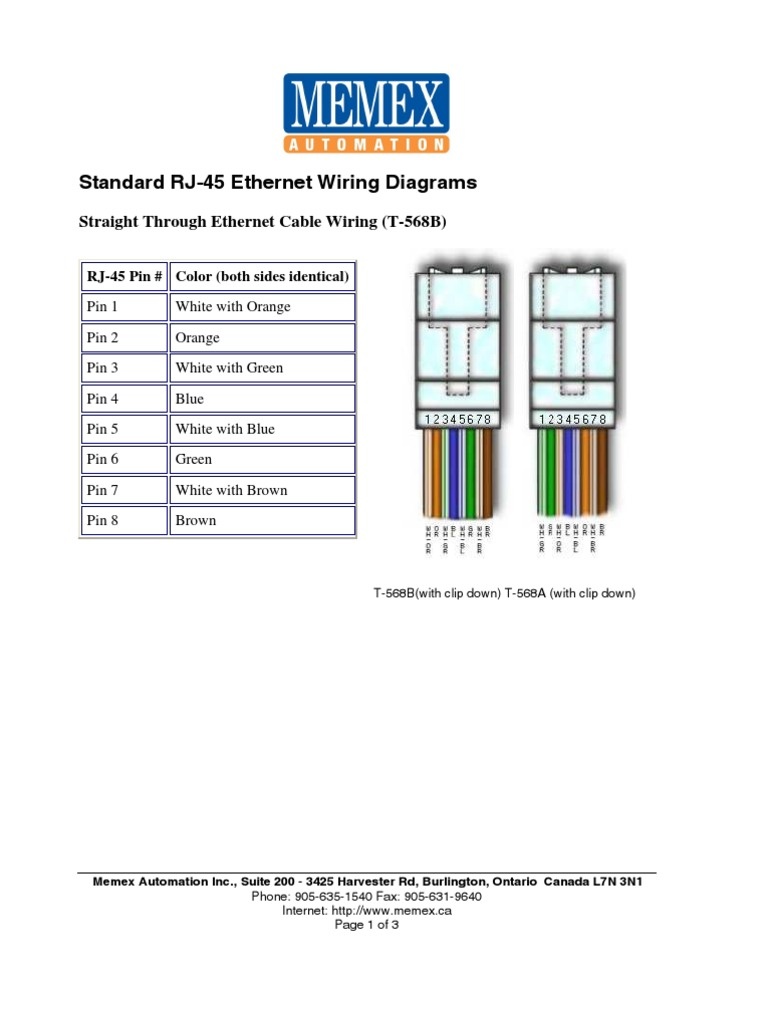 Enchanting straight through utp pattern best images for wiring rj45 ethernet wiring diagrams telecommunications manufactured goods swarovskicordoba Choice Image