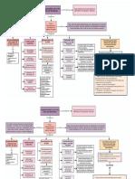mapa conceptual 178-2.pptx