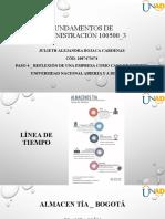 Fundamentos de Administración 100500_3 Alejandra Bojaca (1)