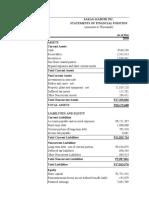 SANICO, MARY CONIE T. Financial Statements of Sakag-Kabuhi Inc.