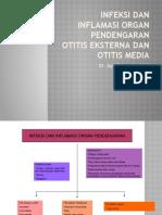 dr. Ayu-INFEKSI DAN INFLAMASI ORGAN PENDENGARAN 281011.pptx