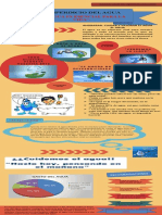INFOGRAFIA -CUESTION DEL AGUA - OSCAR HERRERA.pptx