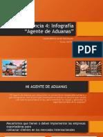 Evidencia-4-Infografia-Agente-de-Aduanas.pptx