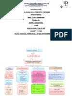 ABEL PEREZ  mapa conceptual psicologia evolutiva