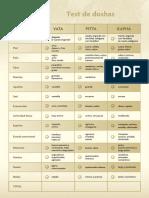 DOSHA-Test-ES.pdf