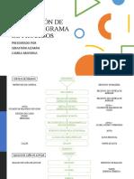 PRODUCCIÓN DE PAPEL PRIMERA ENTREGA DIAPOS