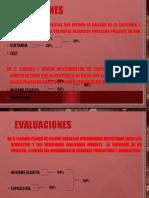 Técnicas de supervisión y control de calidad 2.pptx