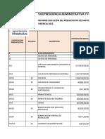 presupuesto_historico_2010_-_2017_1