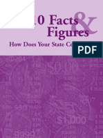 Tax Foundation_State Facts and Figures