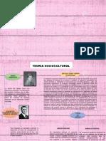 TEORIA SOCIOCULTURAL
