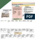 mapa conceptual Metodo Bibliográfico