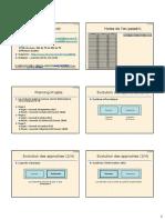 01_Genie_Logiciel.pdf