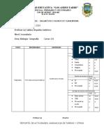 REPORTE DIAGNOSTICO, ACTIVIDADES