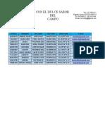 taller fórmulas y funciones en excel 2016 sena.xlsx