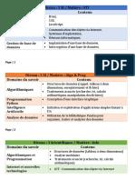 Récap Curriculum 3A.pdf