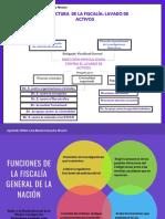 Estructura Orgánica, por Lina CAMACHO