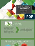 Los valores y la ecologia