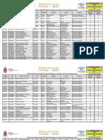 Jardines de Niños participantes en Preinscripciones en Línea 2020 (con 1ro  y-o 2do Grado)v2.pdf