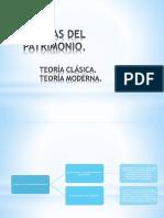TEORÍAS DEL PATRIMONIO 2