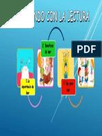 Linea de tiempo Lectura.pdf